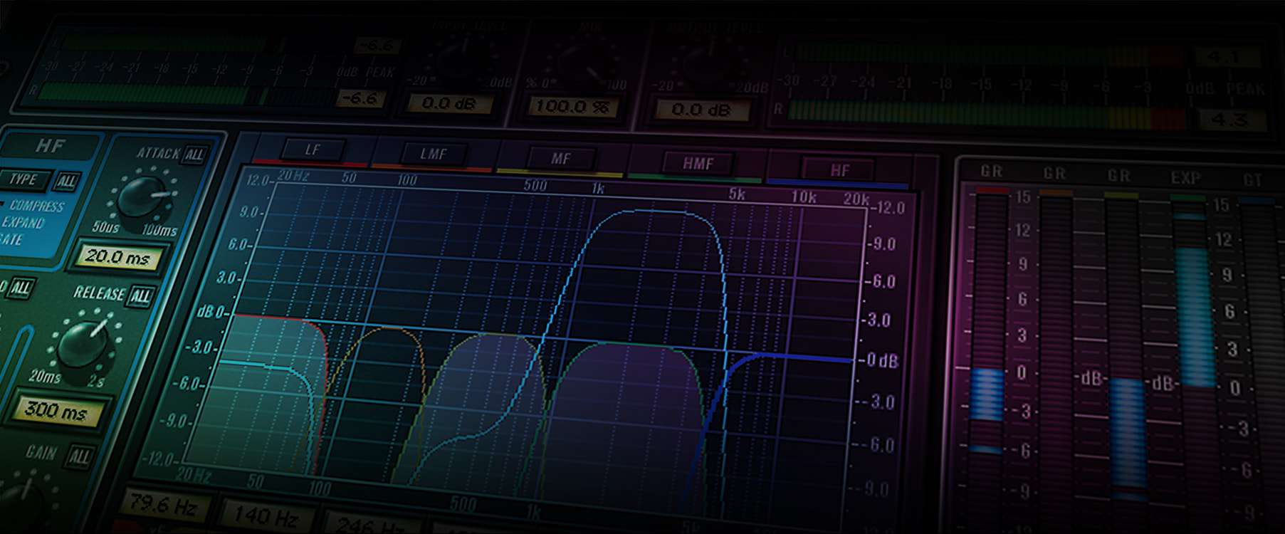 Dialing it In – Using Multiband EQ to Fix Common Mix Problems