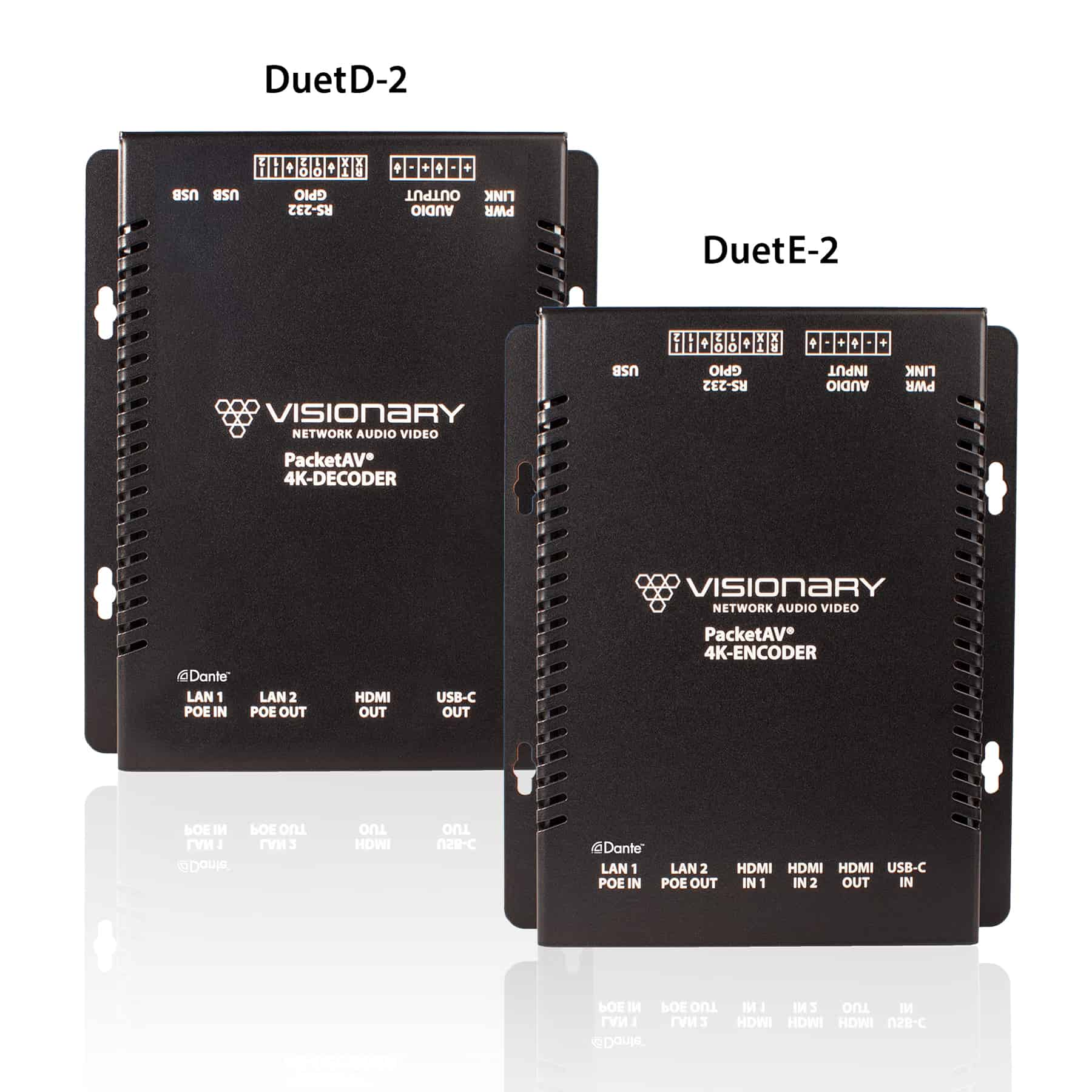 Visionary Solutions Introduces DUET 2 Encoder & Decoder